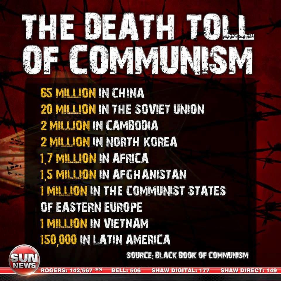 Image result for communists kill
