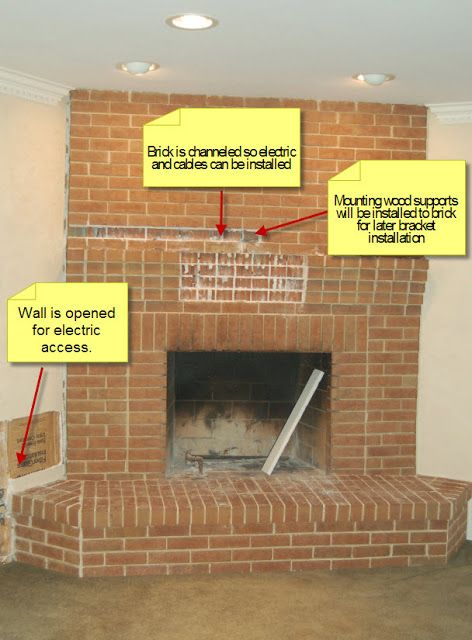 Tv Hung Over Brick Fireplace Fireplaces Stone Exteriors And Flat Screen S