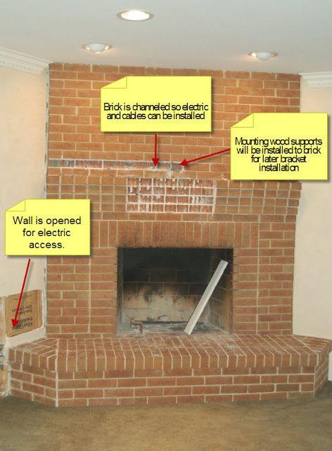 Tv Hung Over Brick Fireplace Fireplaces Stone Exteriors