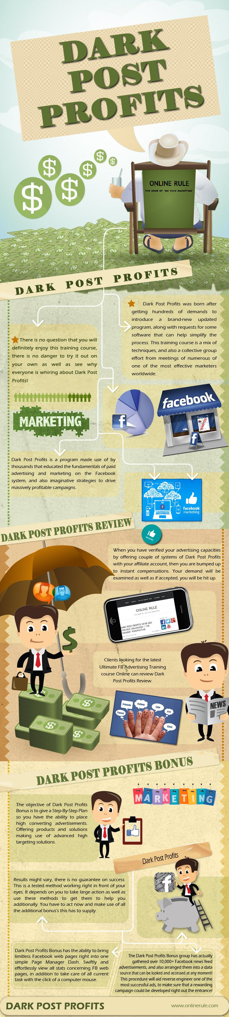 Dark Post Profits are unpublished Facebook ads that are not noticeable on your Facebook news feed. Click this site http://www.onlinerule.com/dark-post-profits-vs-fb-ads-cracked-reloaded-the-newbie-perspective/ for more information on Dark Post Profits Bonus. Thus indicating you do not have some heavyweight or massive follower web page with thousands of likes to obtain some tread. Not just because of the profits.