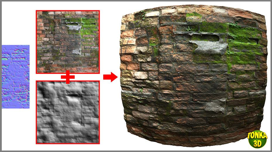 Texturas, Photoshop, Materiais 3ds Max, Aulas, Interatividade 3D