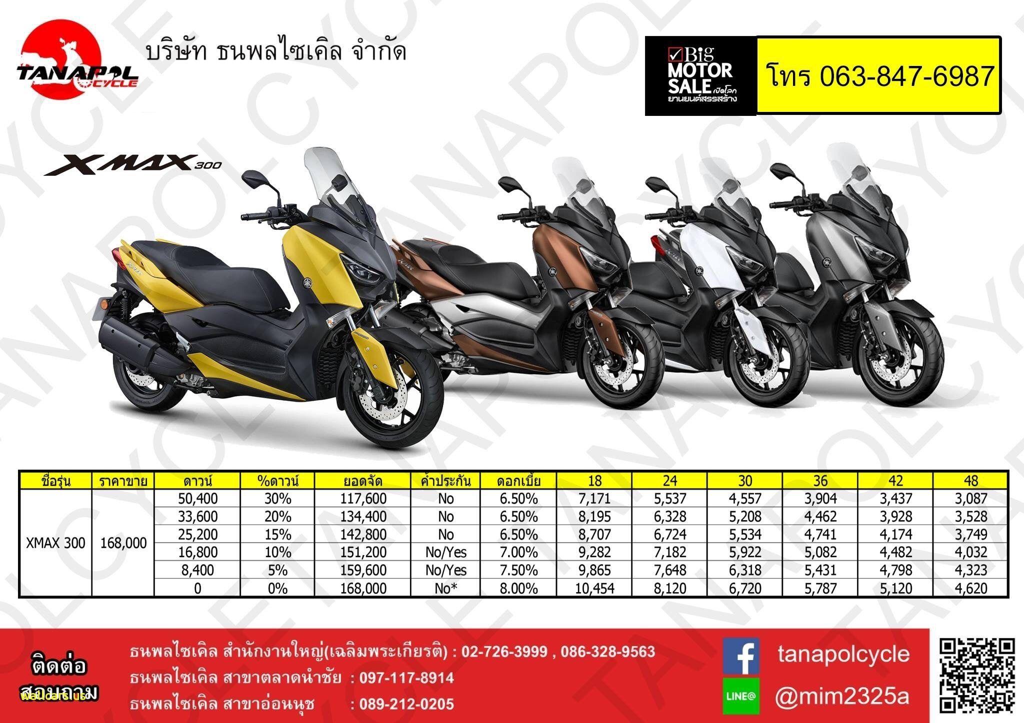 Elegant Honda forza Vs Xmax 300   Elegant Honda forza Vs Xmax 300