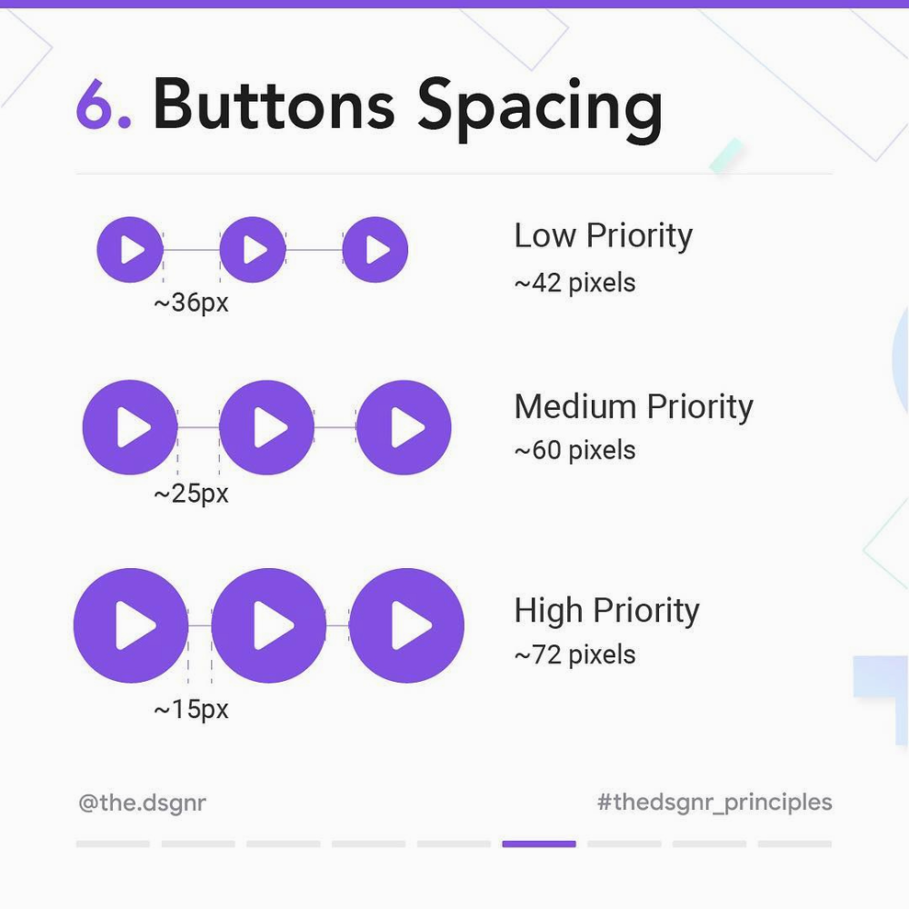 8 Important Rules For Perfect Button Design In 2020 Button Design Web Layout Design Web Design Quotes