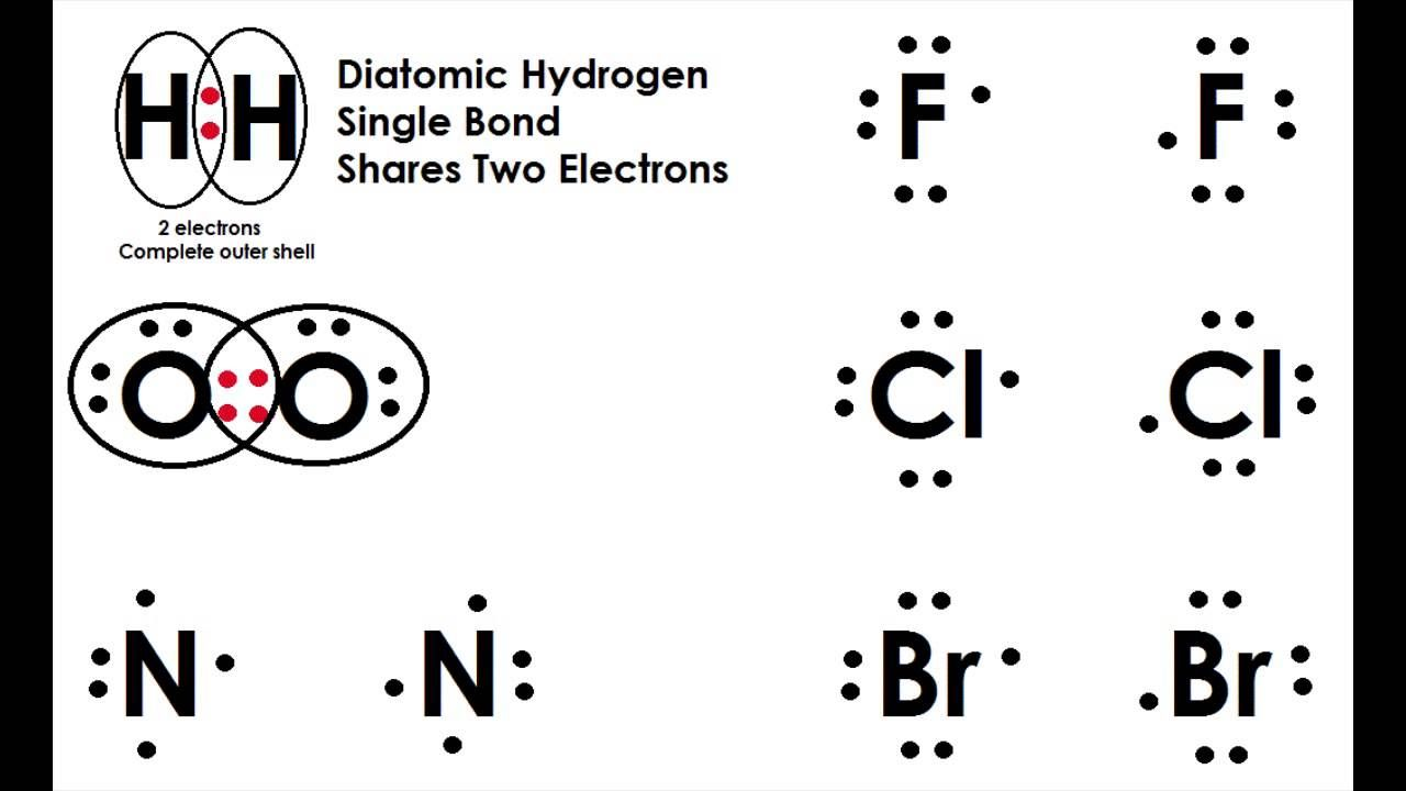 Diatomic Molecules And Covalent Bonding Covalent Bonding Molecules Elementary Schools