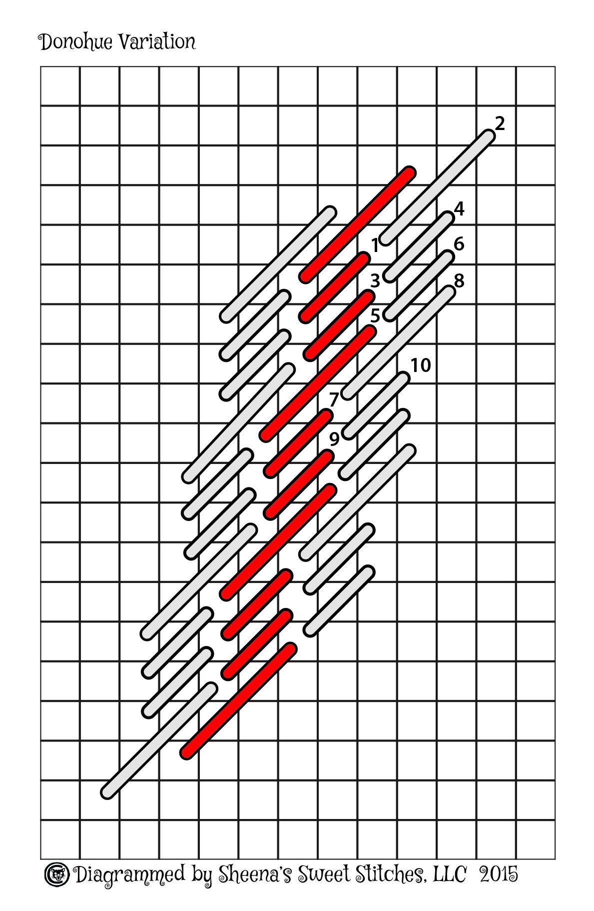 Impromptu Visit Needlepoint Instruction