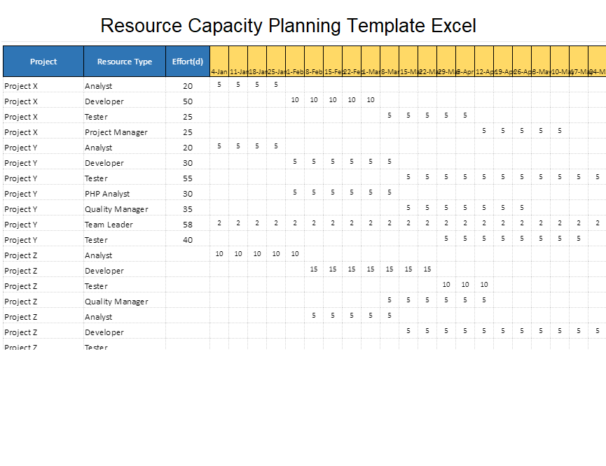Resource planning template excel free download.