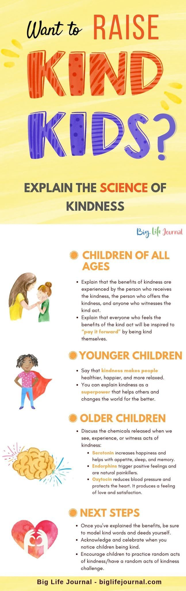Want to Raise Kind Kids? Do this important thing. #articlesblog