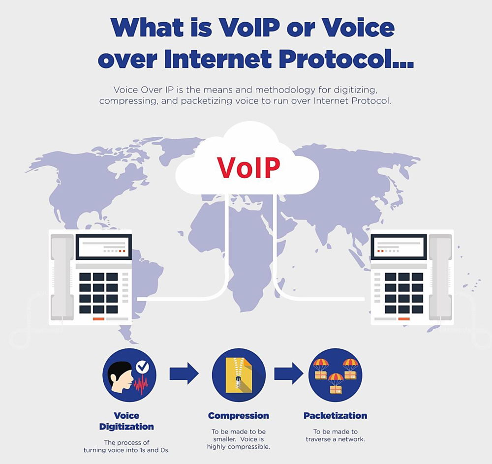 what is a small office. Look No Further For New And Refurbished #PBX Phone Systems. Voippbxexpress Provides You With What Is A Small Office