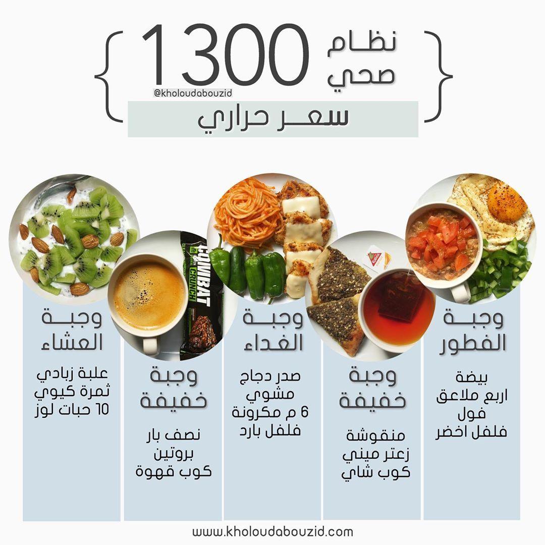 السلام عليكم ورحمة الله وبركاته لا احلل استخدام انظمتي للاتجار بها كثير يوصل Health Fitness Food Healthy Fitness Meals Health Facts Food