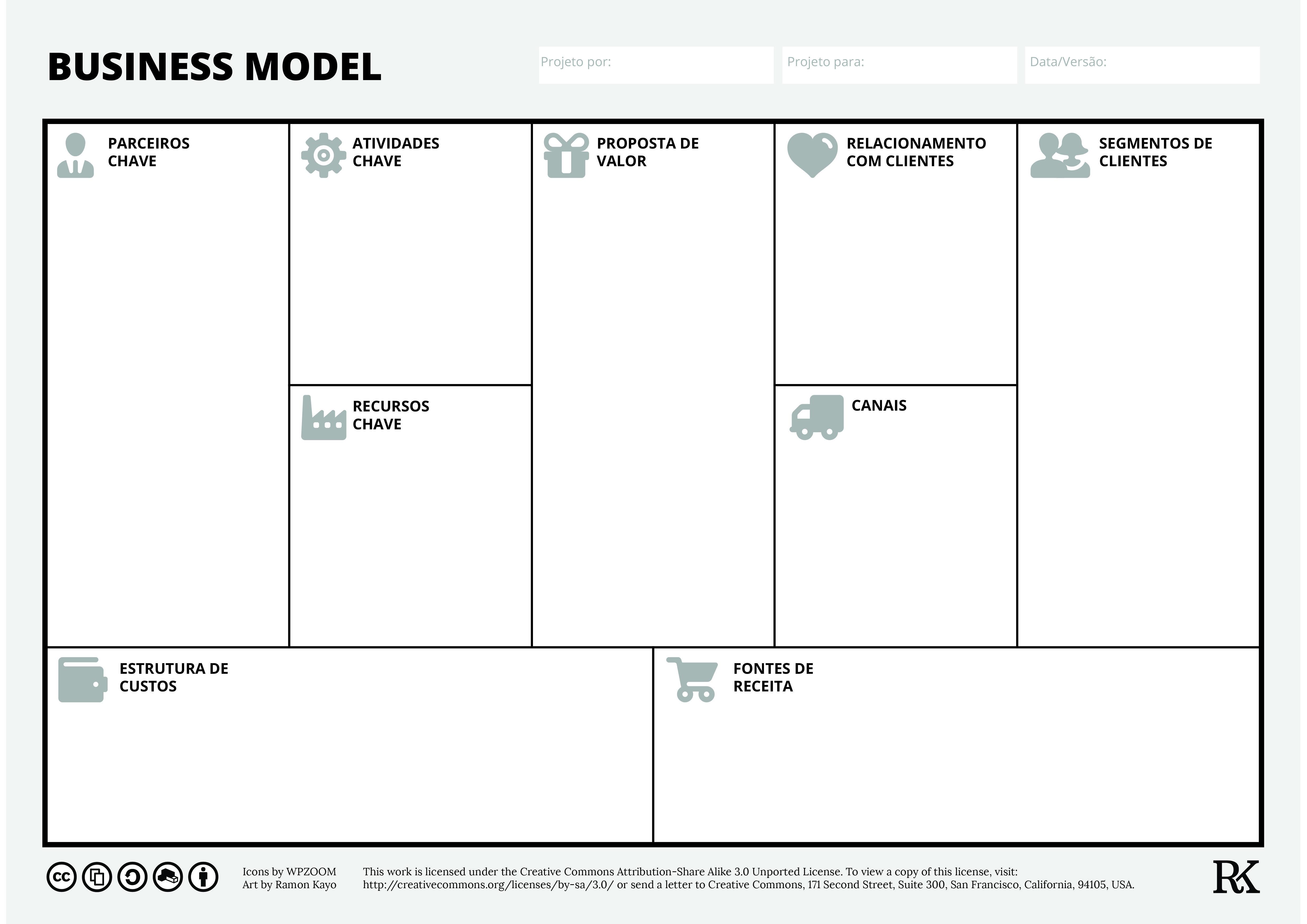 business model canvas pdf a4