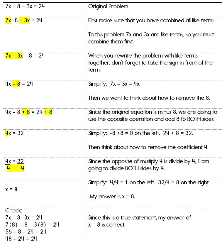 Solving Two Step Equations Worksheet Answer Key In 2020 Two Step Equations Solving Equations Algebra Help