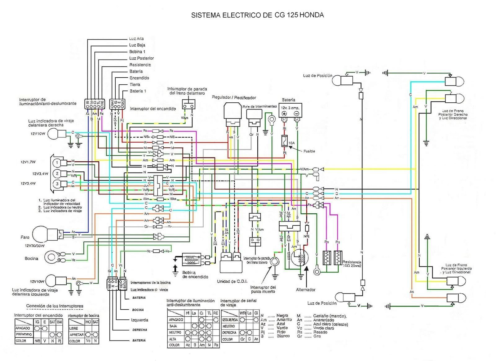 Diagrama o sistema eléctrico de motos chinas | wason  | Honda 125, Honda cg125 y Electrical