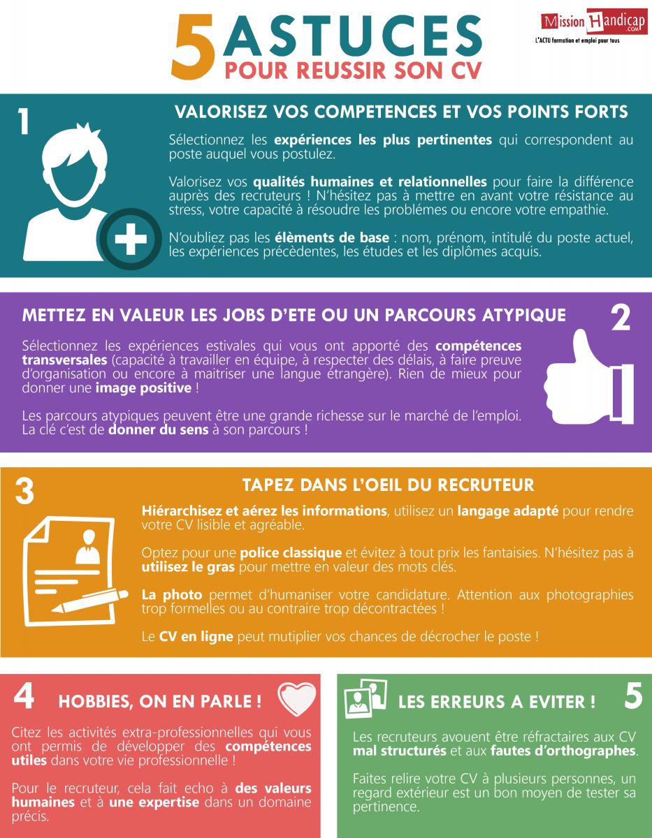 Infographie 5 Astuces Pour Reussir Votre Cv Infographie Developpement Web Site Emploi