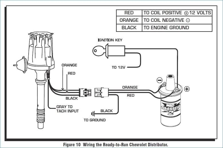 Chevy 350 Hei Distributor Wiring Diagram Wiring Diagram In 2021 Ignition Coil Diagram Electrical Wiring Diagram