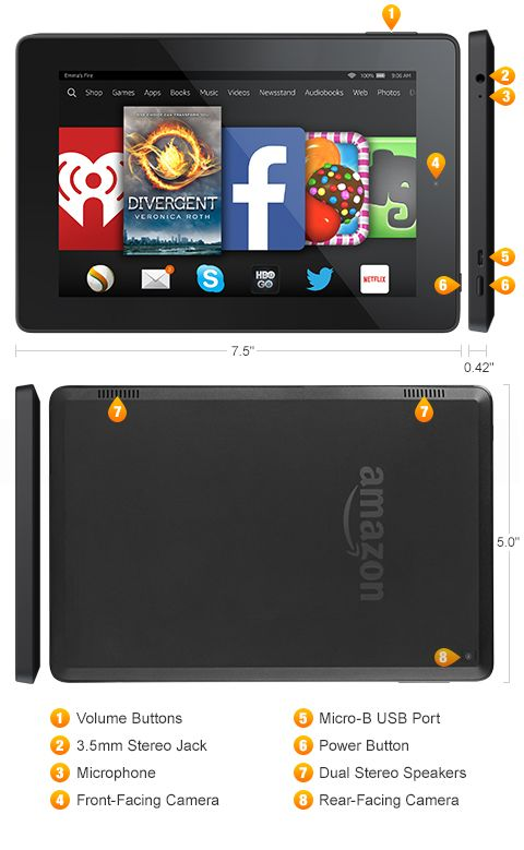 Pin by Mahmuddin Lubis on Kindle Fire | Kindle fire tablet, Fire