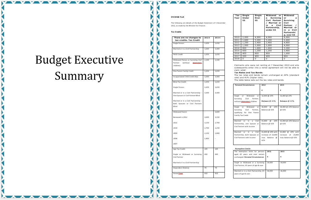 Budget Executive Summary Word Templates Free Report Template Invoice