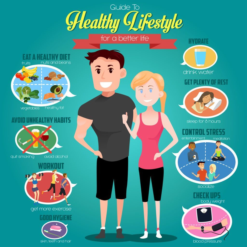 12 Steps To Healthy Lifestyle Habits That Will Change Your