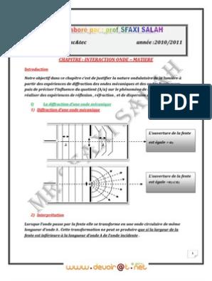 Dl2sol Lentille Optique Puissance Physique Cours Electricite Cours Optique Diviseur De Tension