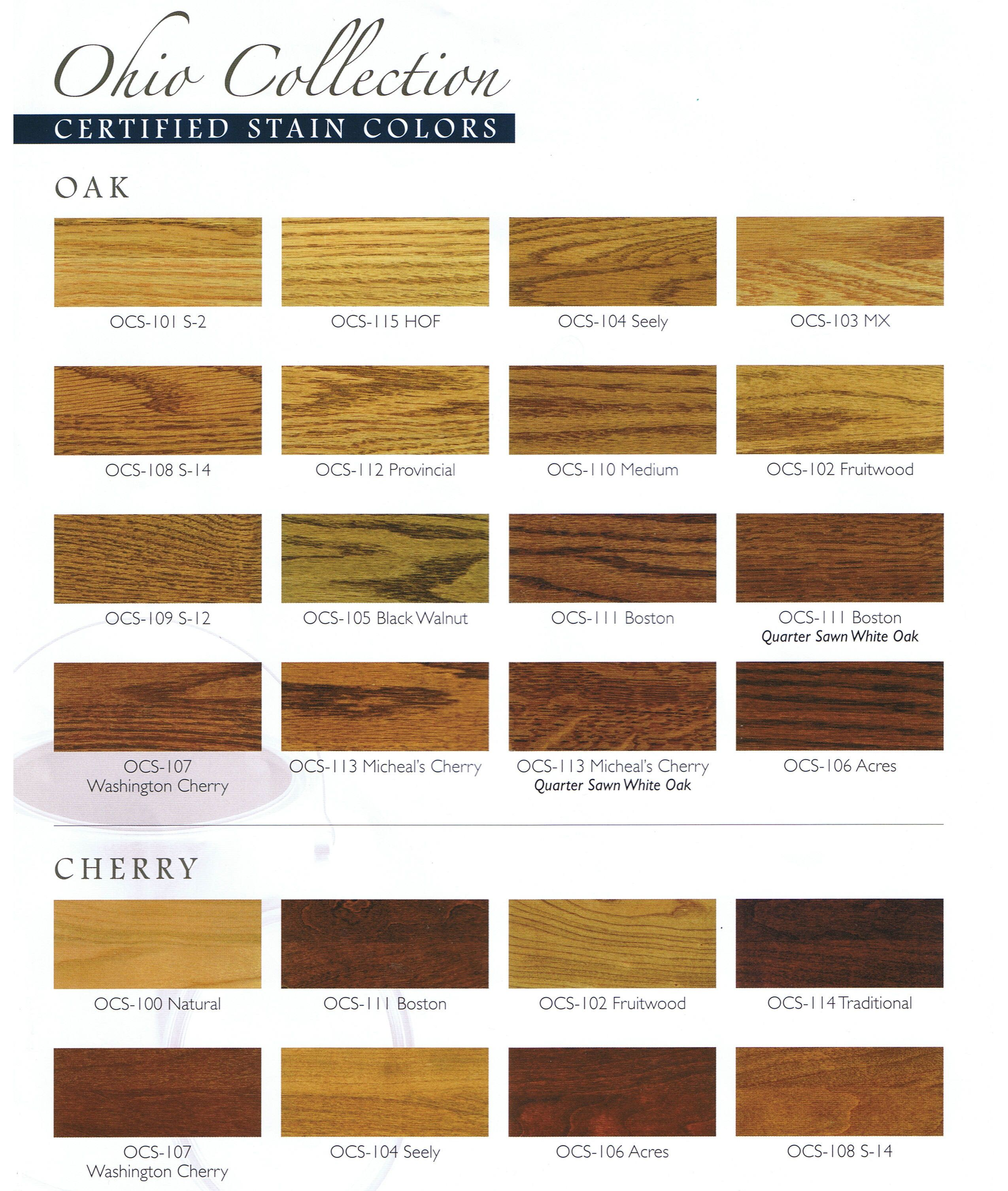 Furniture Design Ideas  Colored Stains For Wood Furniture. Furniture Design Ideas  Colored Stains For Wood Furniture