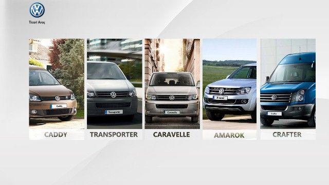 Volkswagen Ticari Araç, dünyada Windows 8'de otomotiv uygulaması yapan ilk firma