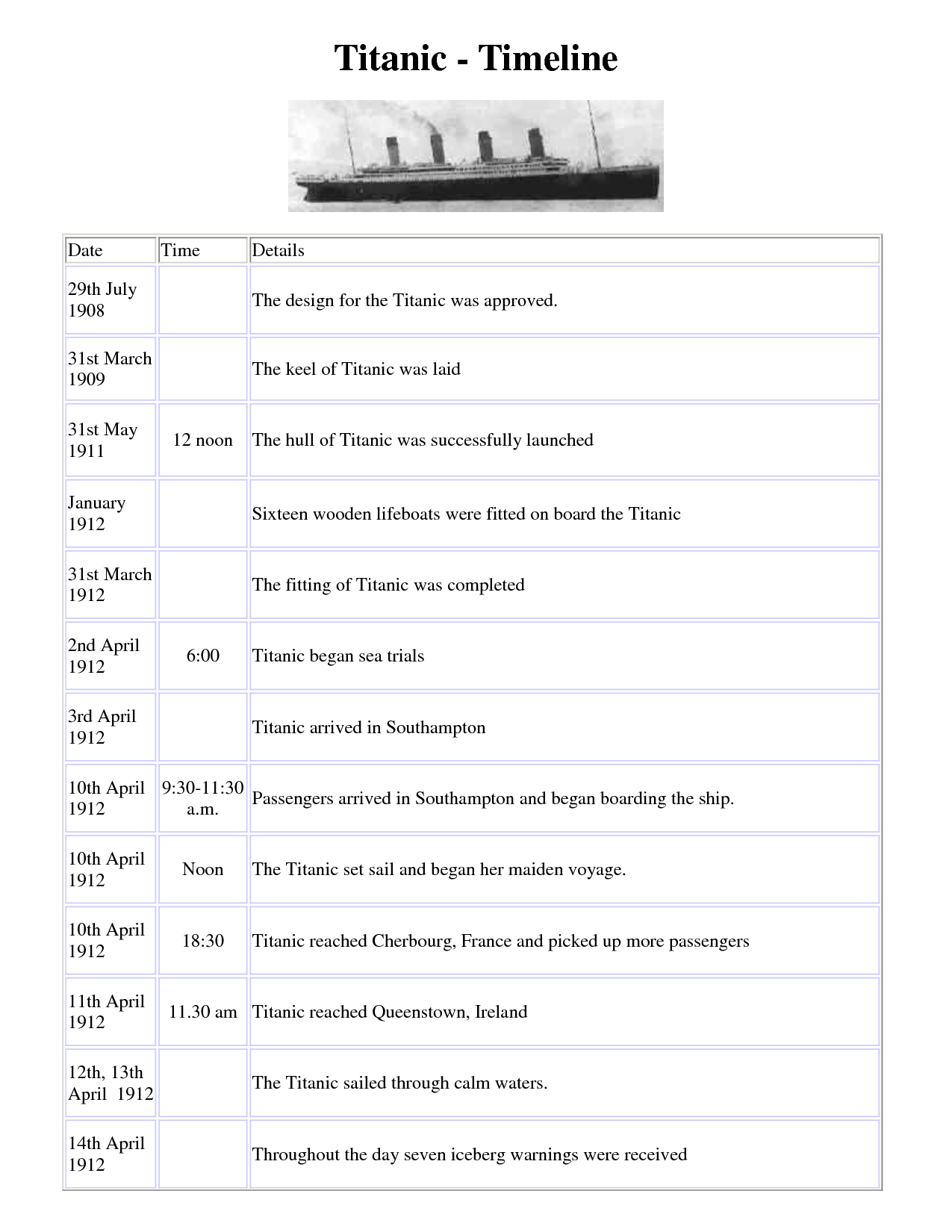 Titanic Activity Worksheets  Funny Quotes Contact Us Dmca Notice