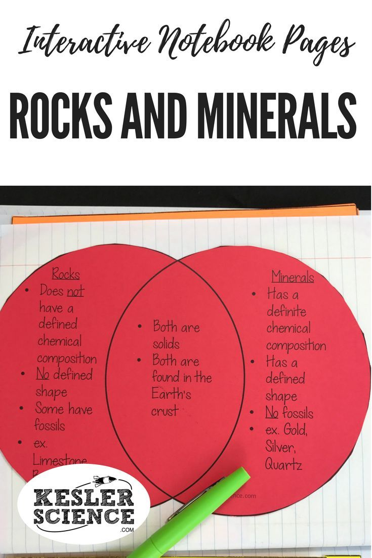 Earth science interactive notebook pages earth science lessons activities rocks and minerals venn diagram ccuart