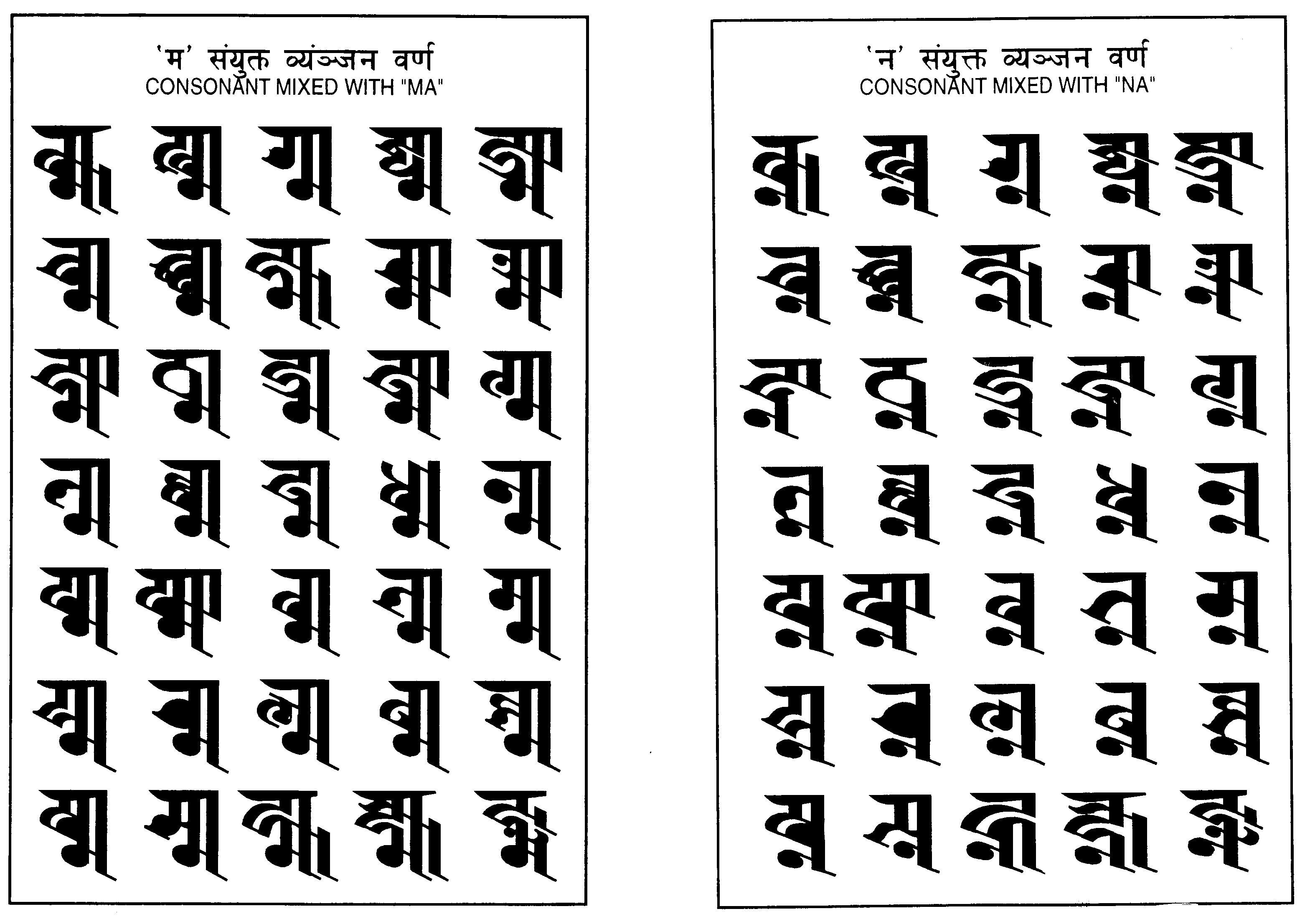 Ranjana Lipi Consonant Mixed With Ma And Na Ligatures Calligraphy Newa Lipi