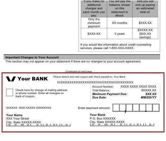 Loan Payment Coupon Template. Coupon Templates Free. Free Editable ...