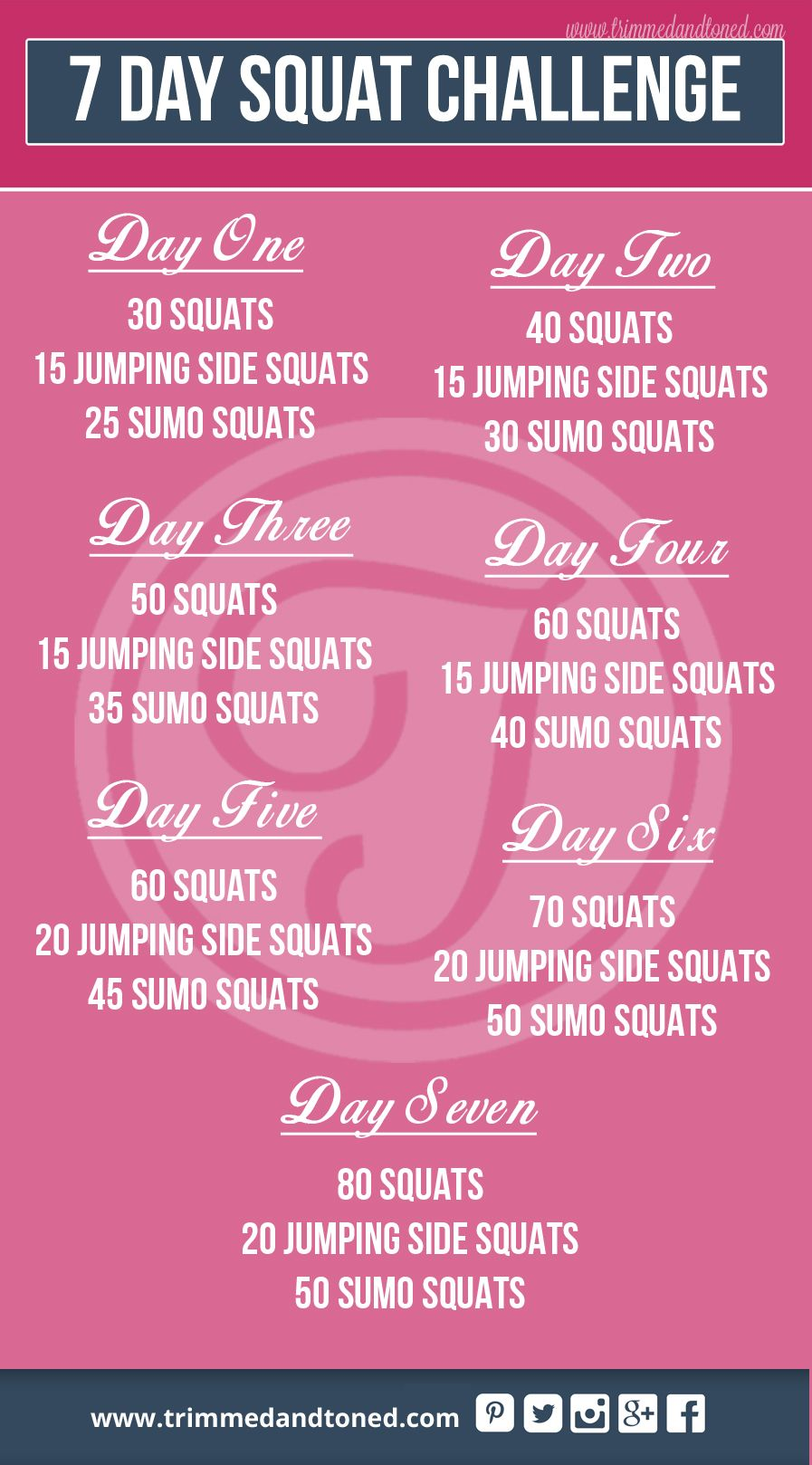 The Ultimate Beginner 7 Day Squat Challenge