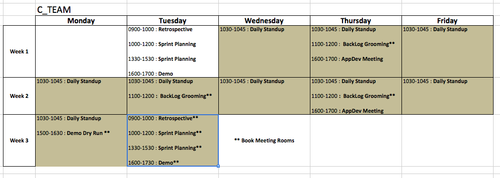 Week Sprint Schedule Example  Agile  Scrum