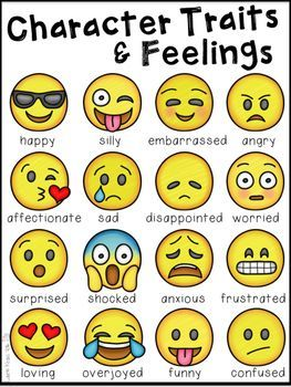 Character Traits And Feelings  Emoji Edition  Text Evidence