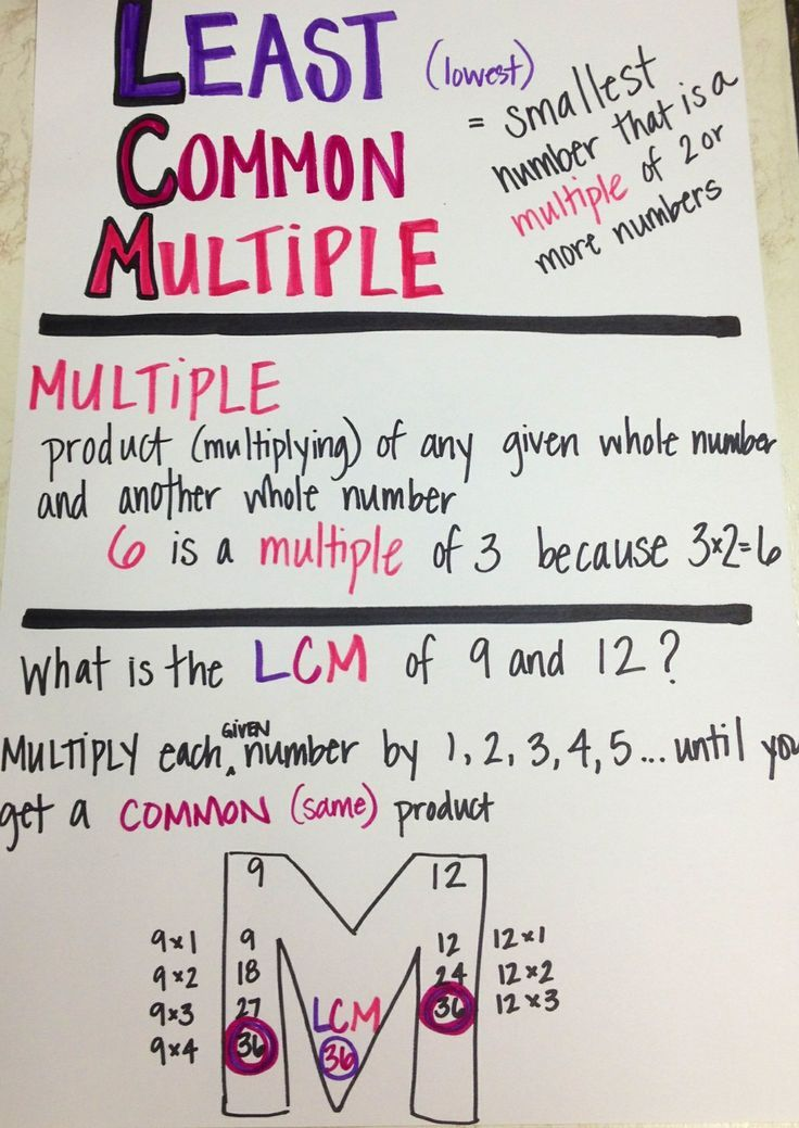 Math Least Lowest Common Multiple Math Ideas Pinterest Math Charts Upper Elementary Math Education Math