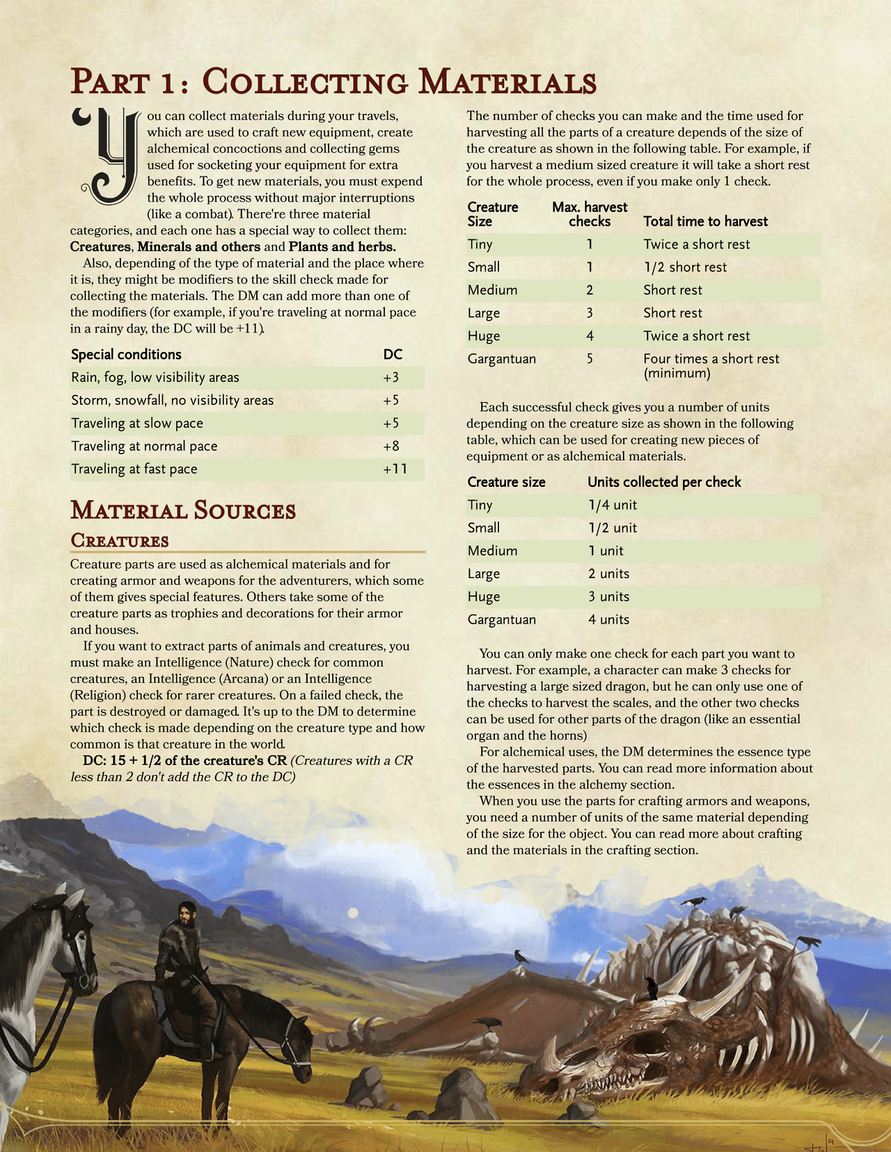 DnD 5e Homebrew — Wilderness Surivival Guide excerpts: Collecting