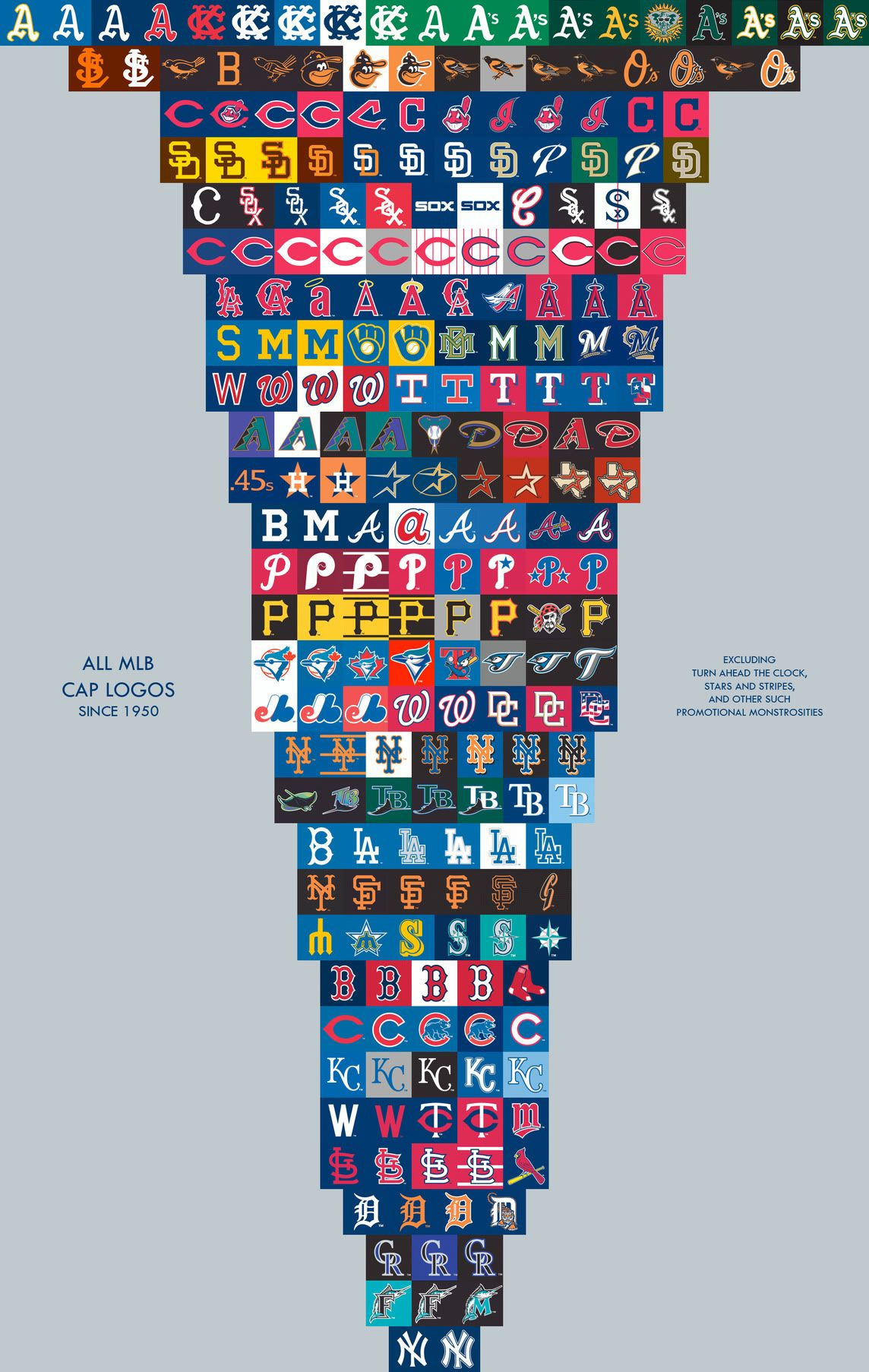 All the different permutations of every MLB logo over the years