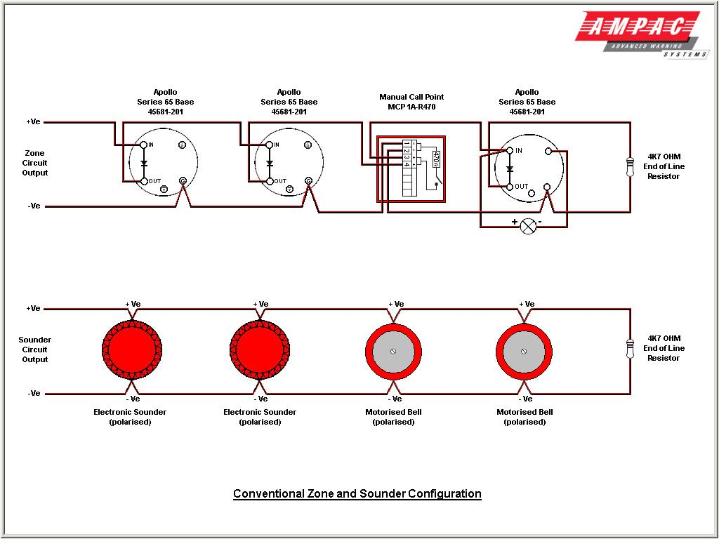 Pin By Amos Kelvin On My Saves Home Security Systems Alarm System Fire Alarm System
