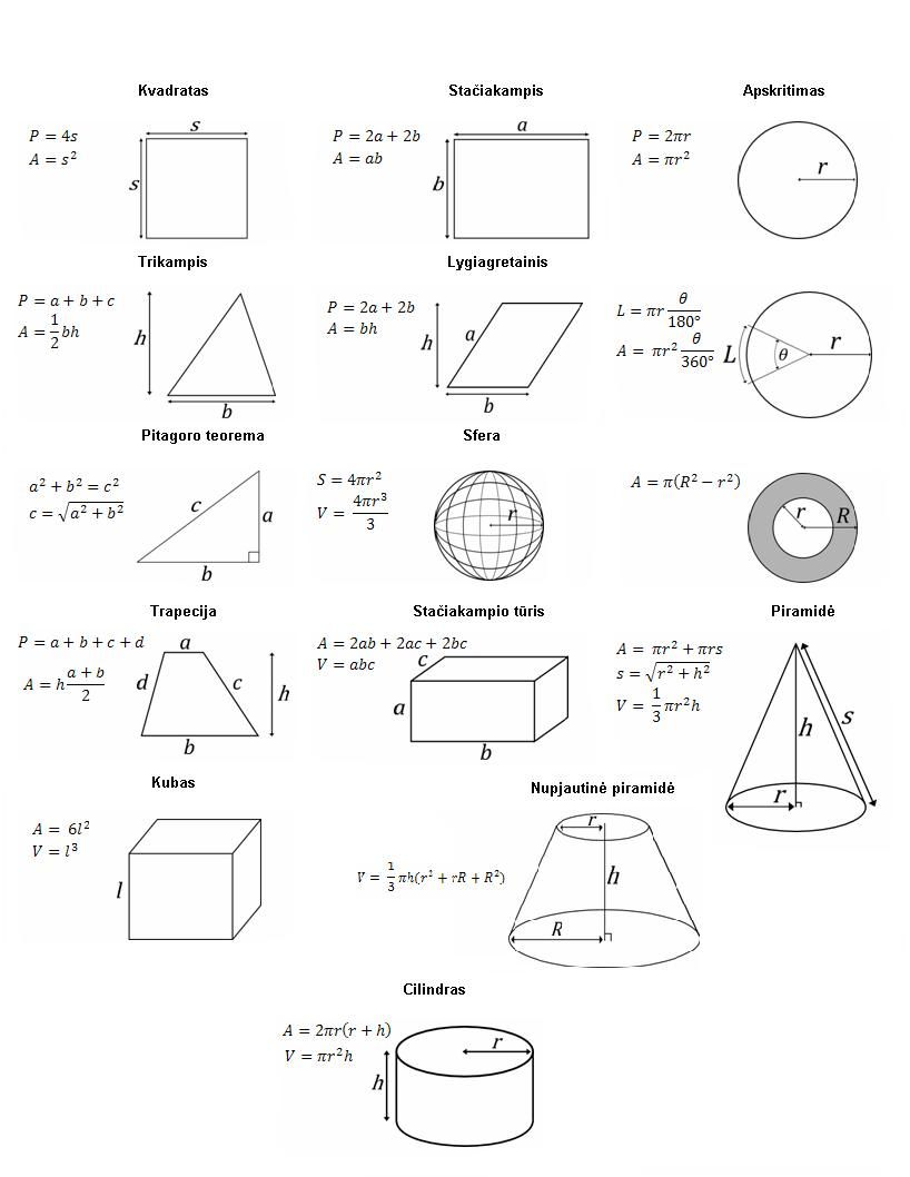 Geometrijos Math Formulas Studying Math 10th Grade Math [ 1058 x 818 Pixel ]