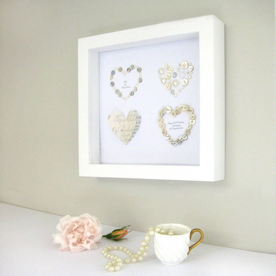 Ideas For Pearl Wedding Anniversary Gifts: Personalised Pearl Anniversary Artwork