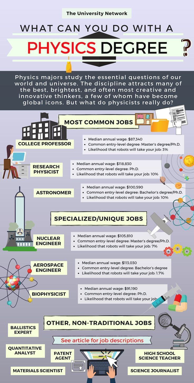 12 Jobs For Physics Majors in 2020 Physics, Types of