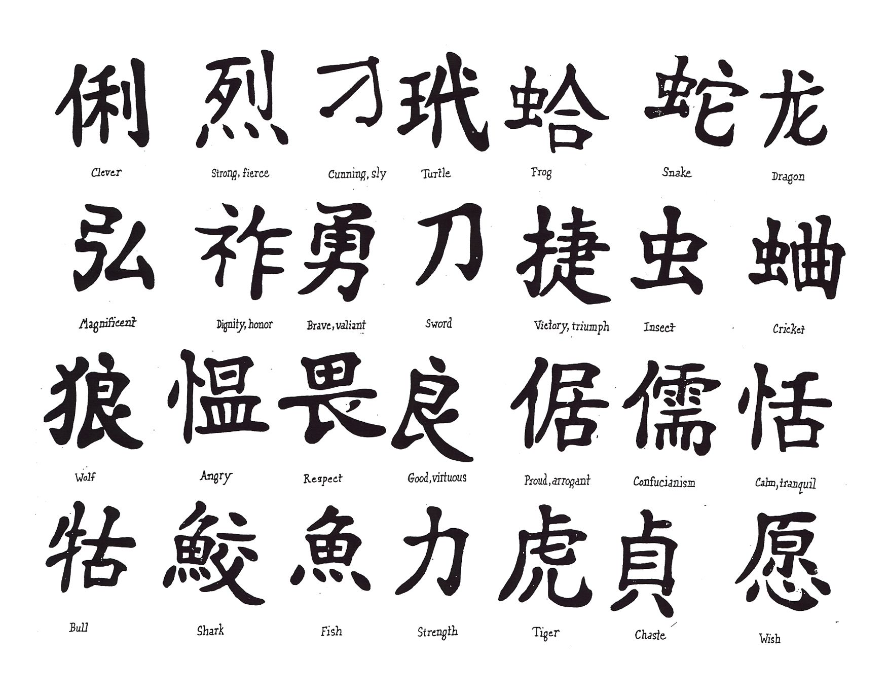 Japanese Tattoo Symbols Kanji Tattoo Chinese Symbol Tattoos Japanese Tattoo Symbols