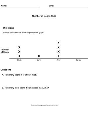 Free Custom Line Plot Worksheet I Am Using This To Teach My 3rd