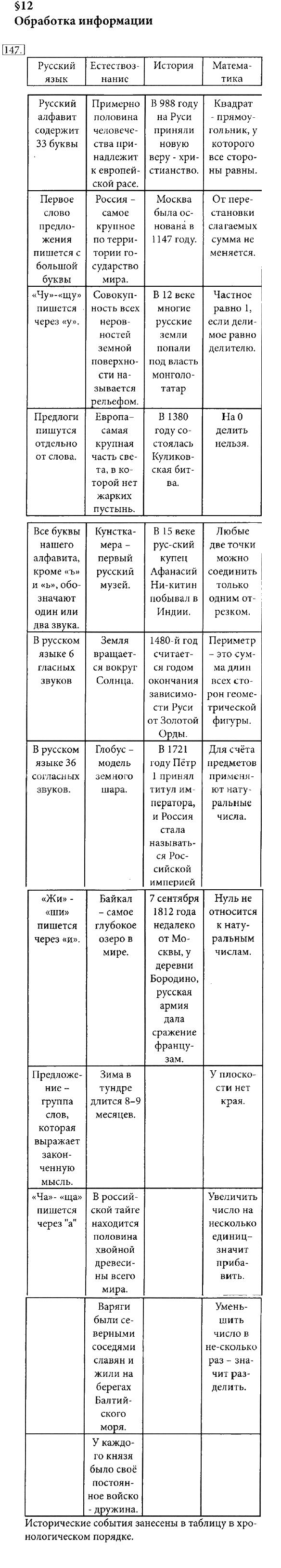 Гдз по химии класс автор кузнецова