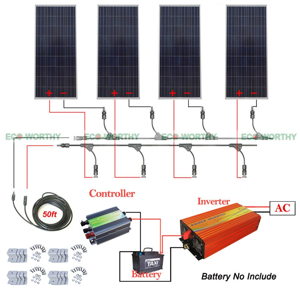 Click To Buy 640w 12v Off Grid System Kit 4x 160w Solar Panel 1kw Pure Sine Wave Inverter Affiliate Solar System Kit Off Grid Solar Off Grid System