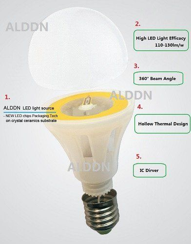 Led Bulb 100 Watt Equivalent Led Bulb Design Led Bulb Led Lights