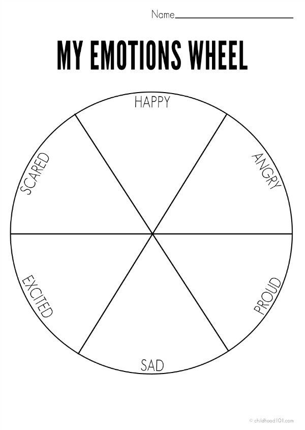 This is an image of Dashing Emotions Wheel Printable