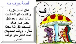 بطاقات قصص الحروف موقع الصف الاول ج Arabic Alphabet For Kids Learn Arabic Alphabet Arabic Kids