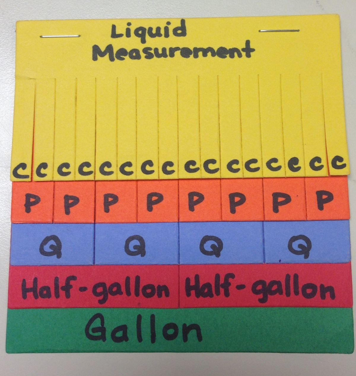 Liquid Measurement Homeschool Math Math