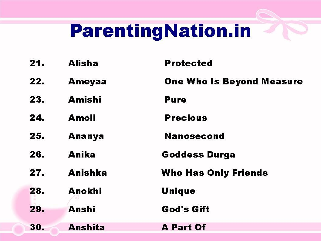 Parentingnation provide you with largest resource of baby name here you can find large collection of indian baby names with meaning of mesh rashi like amoli mean ananya mean nanosecond precious for negle Images