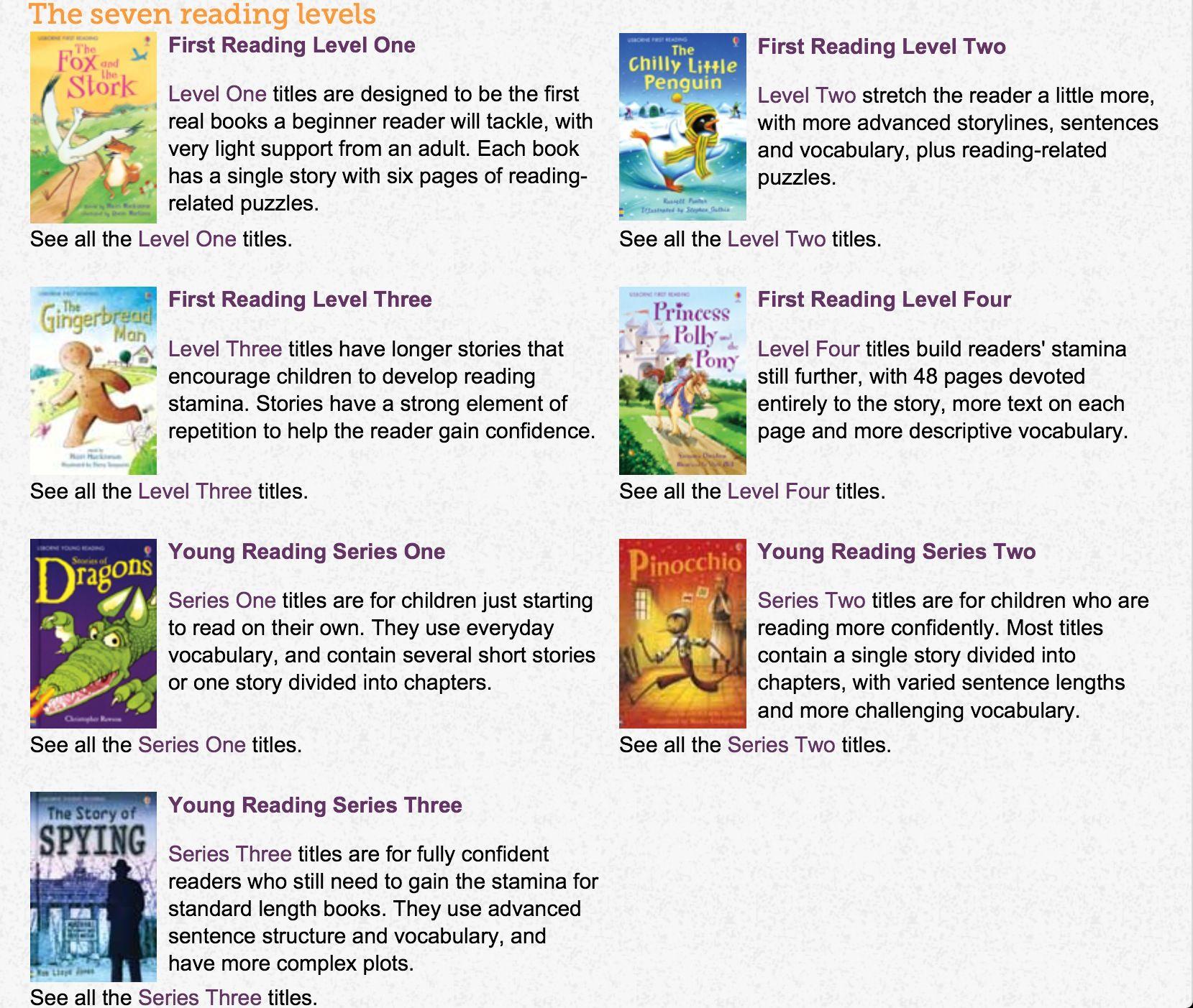 Description Of Reading Program Levels Kids Love Reading Usborne Books Y3932 Myubam Com Usborne Books Usborne Beginner Reader What reading level should year old be