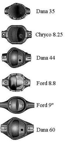 Axle chart (I'm only pinning this cause I A. Know literally everything about Axles and B. My dad worked for Dana for 35 years. Yes, I'm a woman. But I know cars. Well. Extremely well!)