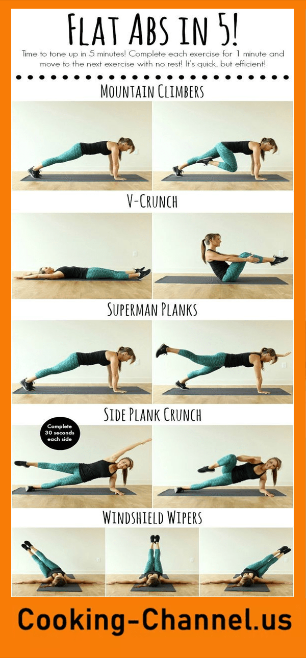 How Many Planks Should I Do To Get Abs
